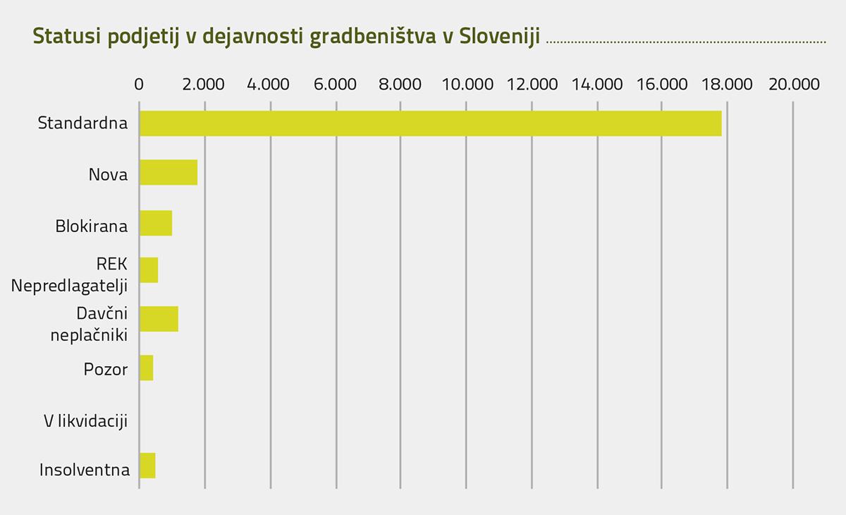 Slovensko gradbeništvo