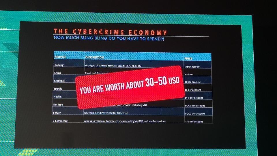 Veste, koliko je na črnem trgu vredna vaša ukradena digitalna...